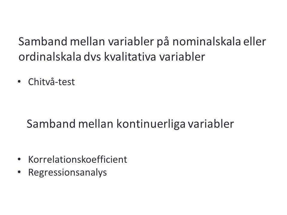 Samband mellan kontinuerliga variabler