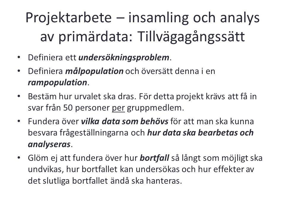 Projektarbete – insamling och analys av primärdata: Tillvägagångssätt