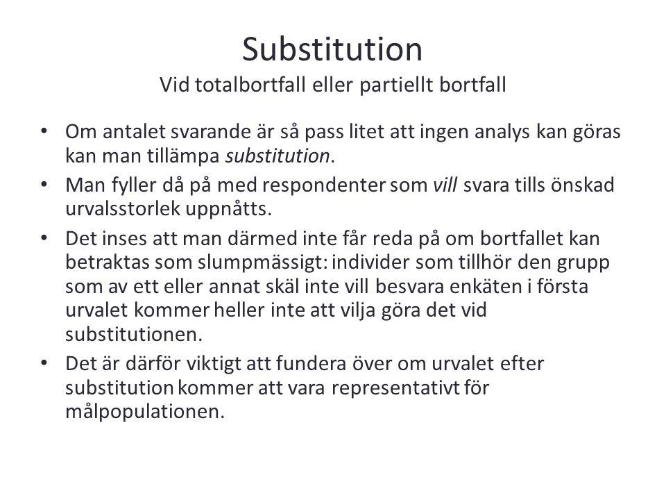 Substitution Vid totalbortfall eller partiellt bortfall
