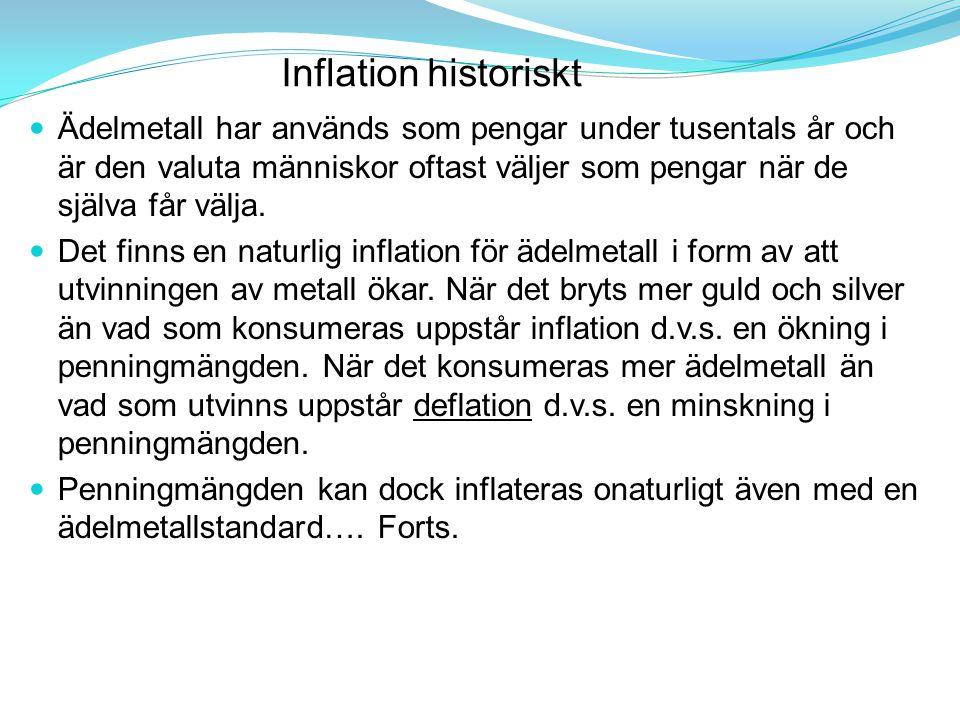 Inflation historiskt