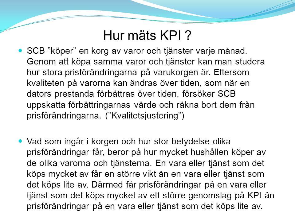 Hur mäts KPI