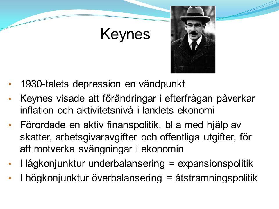 Keynes 1930-talets depression en vändpunkt