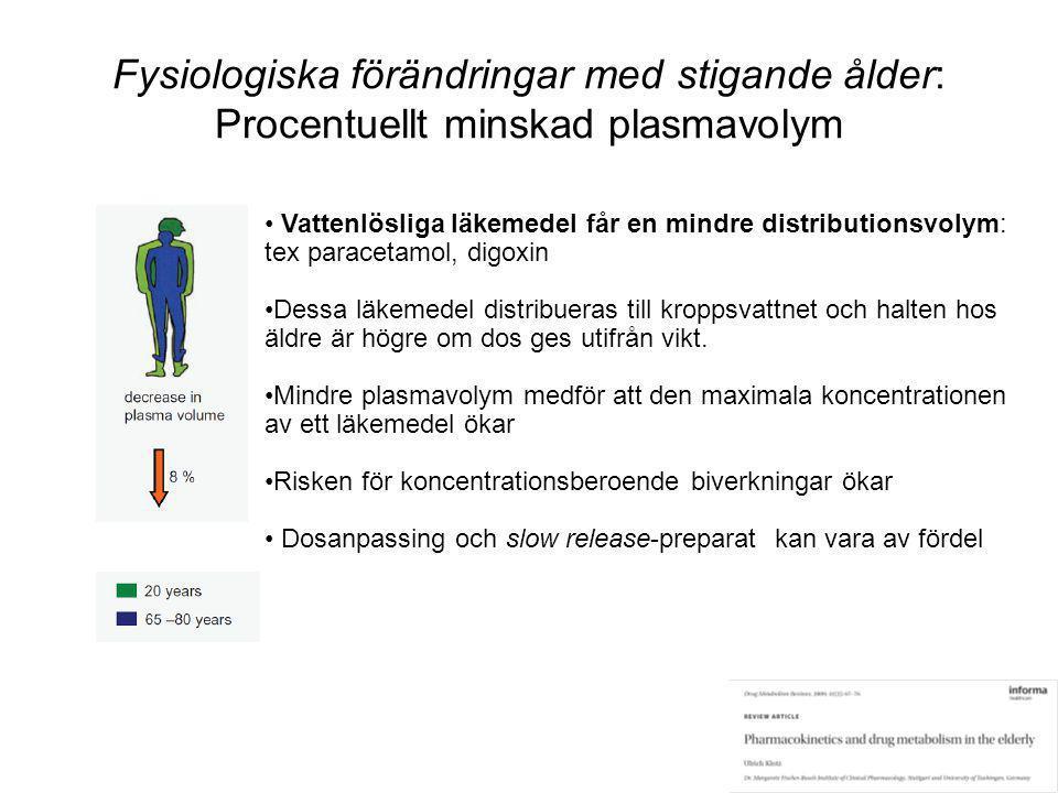 Fysiologiska förändringar med stigande ålder: Procentuellt minskad plasmavolym