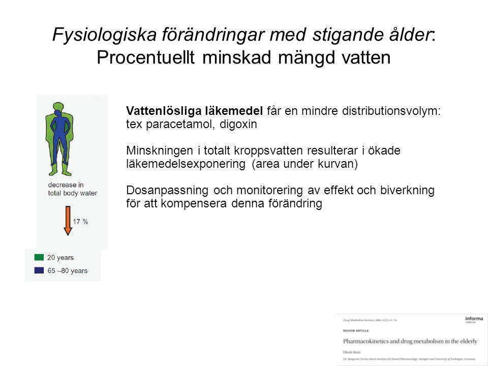 Fysiologiska förändringar med stigande ålder: Procentuellt minskad mängd vatten