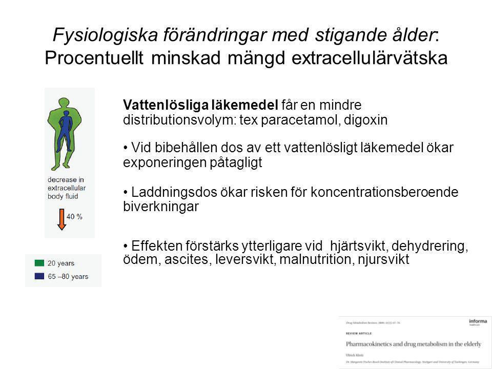 Fysiologiska förändringar med stigande ålder: Procentuellt minskad mängd extracellulärvätska