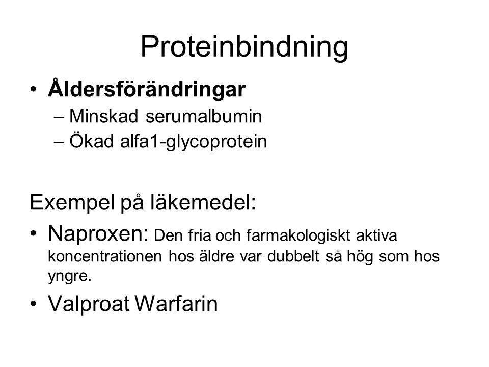 Proteinbindning Åldersförändringar Exempel på läkemedel:
