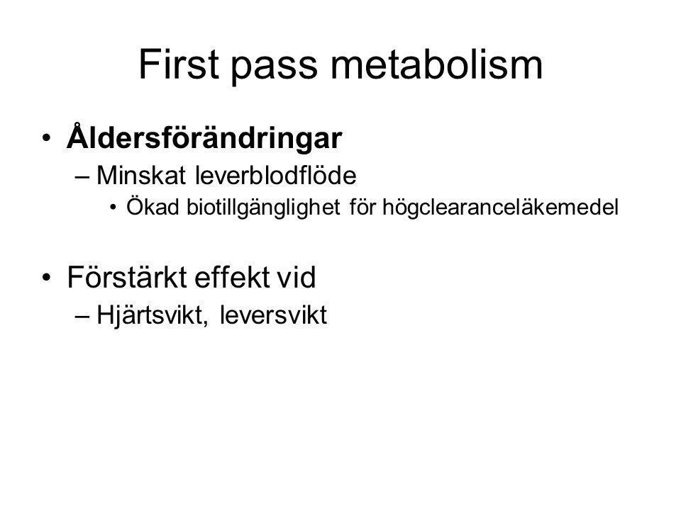 First pass metabolism Åldersförändringar Förstärkt effekt vid