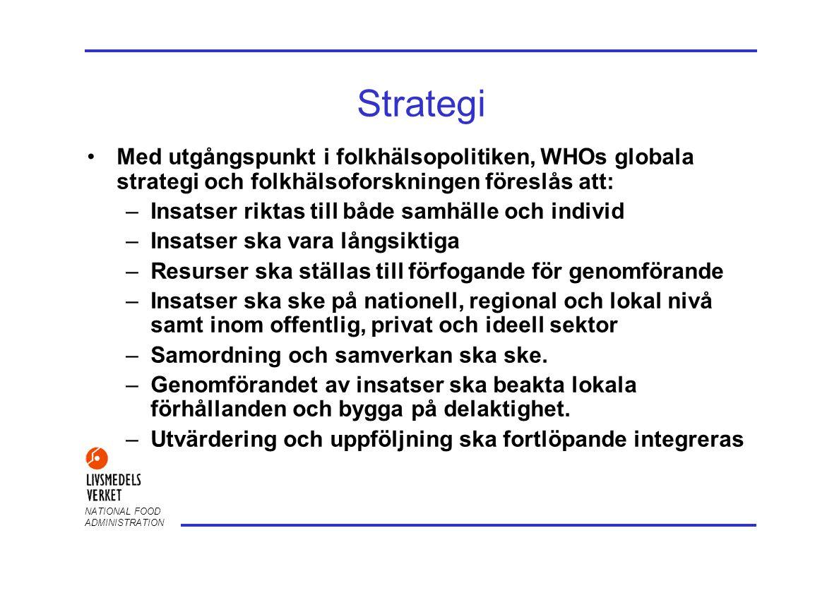 Strategi Med utgångspunkt i folkhälsopolitiken, WHOs globala strategi och folkhälsoforskningen föreslås att: