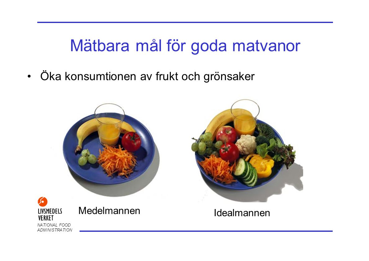 Mätbara mål för goda matvanor