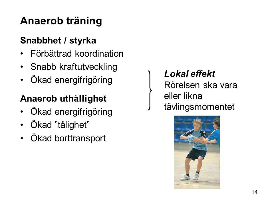 GTU nivå 1. Generell träningslära, teori