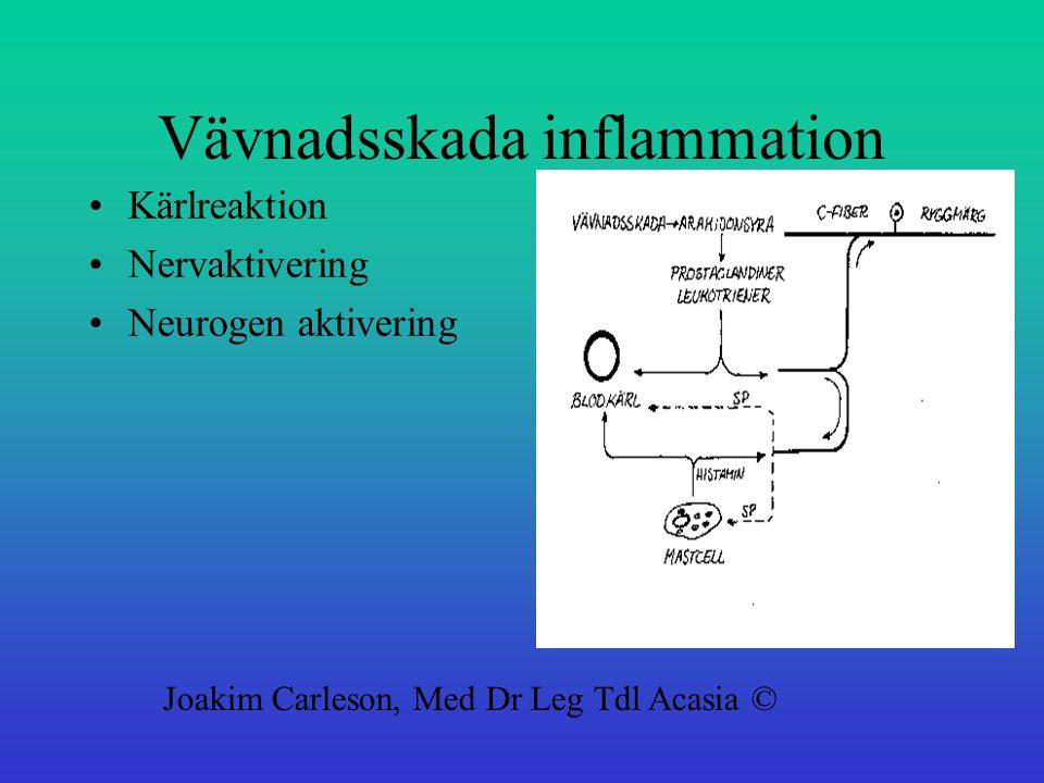 Vävnadsskada inflammation