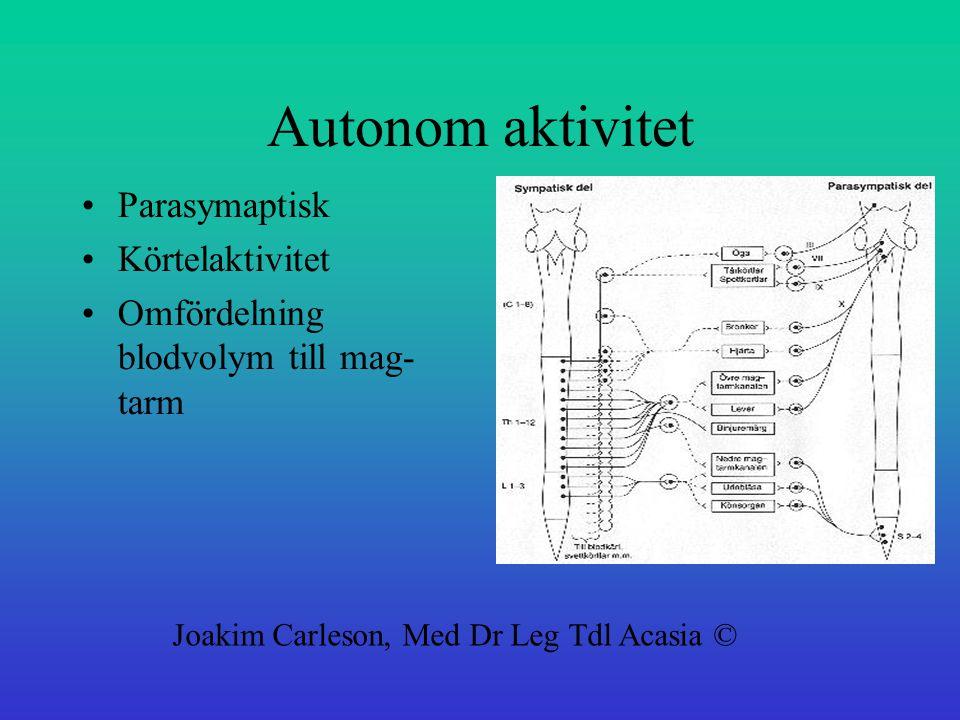 Autonom aktivitet Parasymaptisk Körtelaktivitet