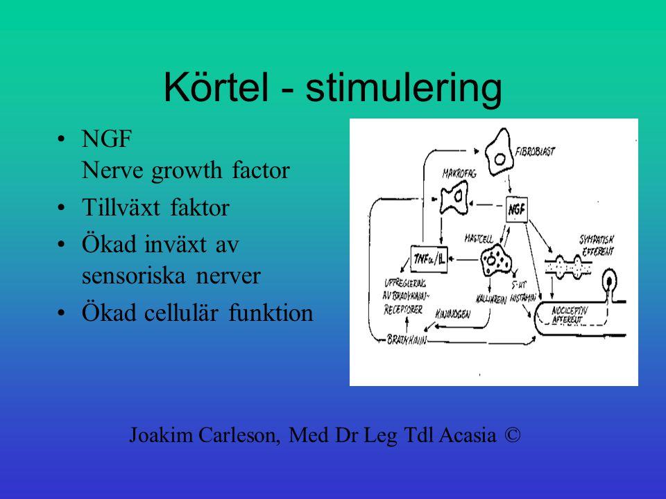 Körtel - stimulering NGF Nerve growth factor Tillväxt faktor
