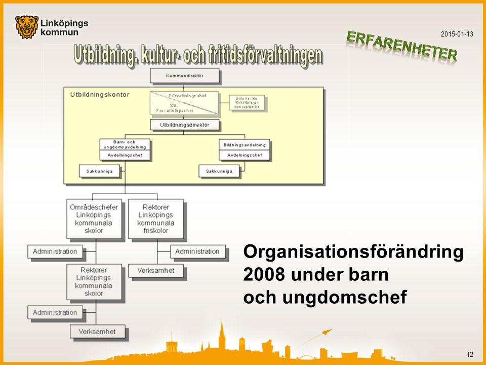 Organisationsförändring 2008 under barn och ungdomschef