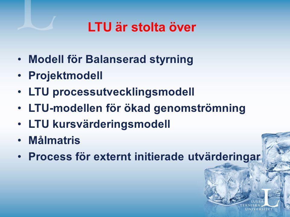 LTU är stolta över Modell för Balanserad styrning Projektmodell