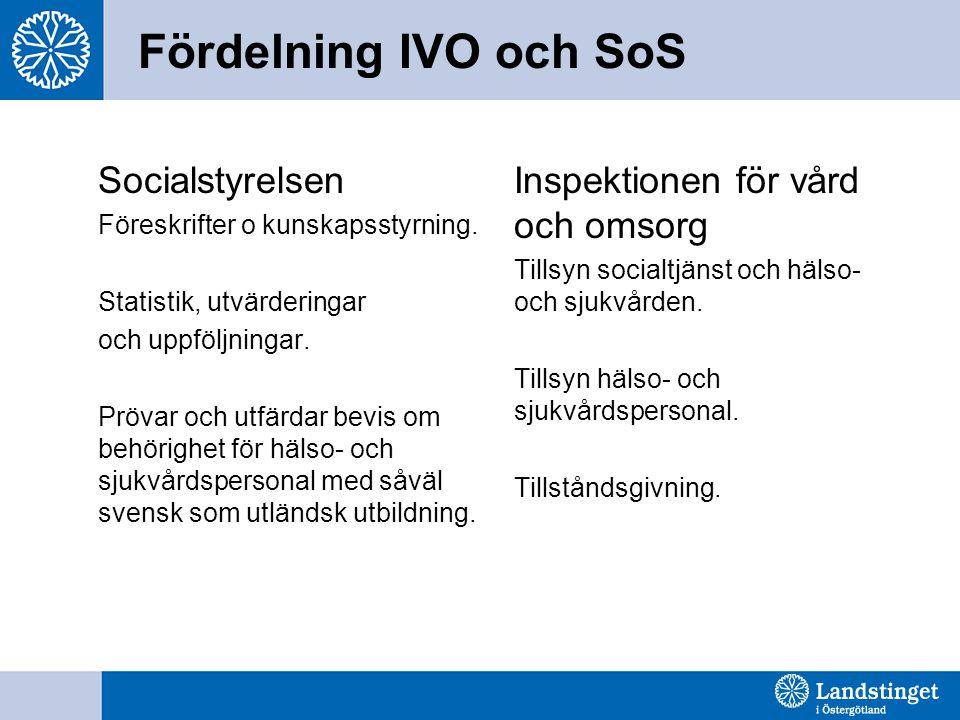Fördelning IVO och SoS Socialstyrelsen