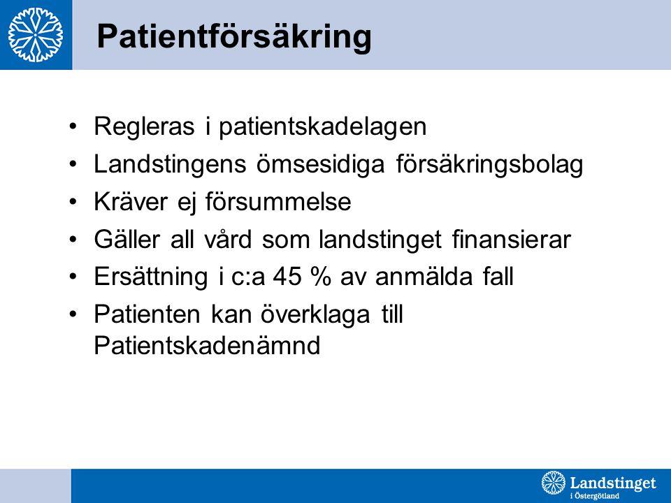 Patientförsäkring Regleras i patientskadelagen