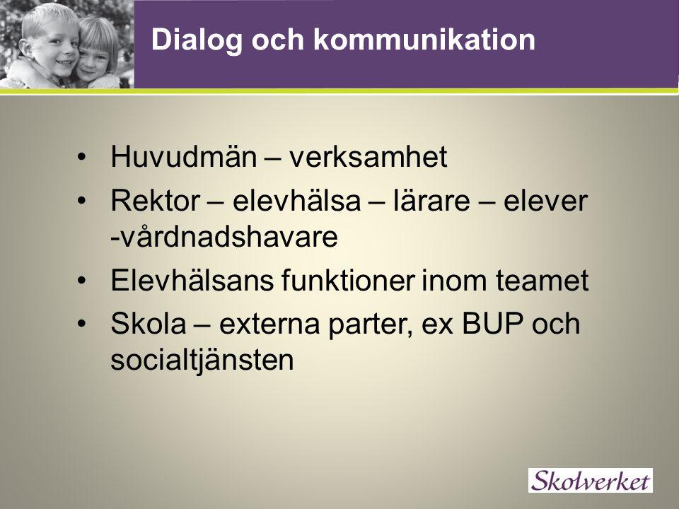 Dialog och kommunikation