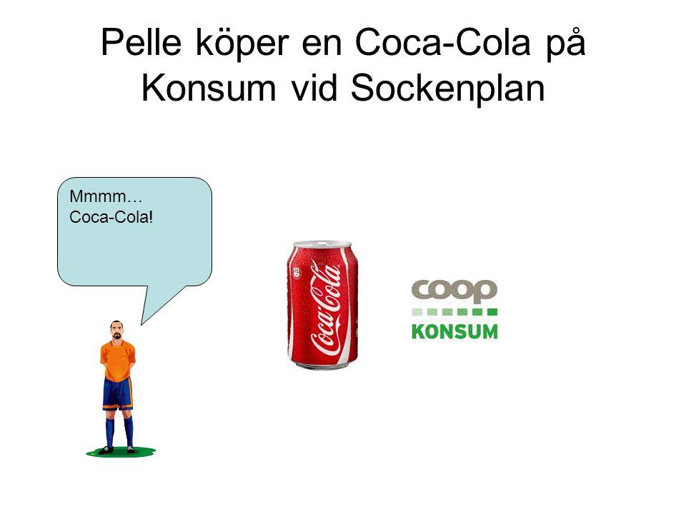 Pelle köper en Coca-Cola på Konsum vid Sockenplan