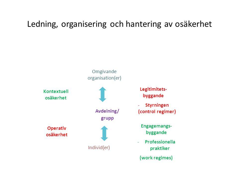 Ledning, organisering och hantering av osäkerhet
