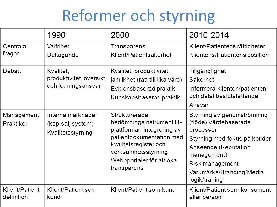 Reformer och styrning 1990 2000 2010-2014 Centrala frågor Valfrihet