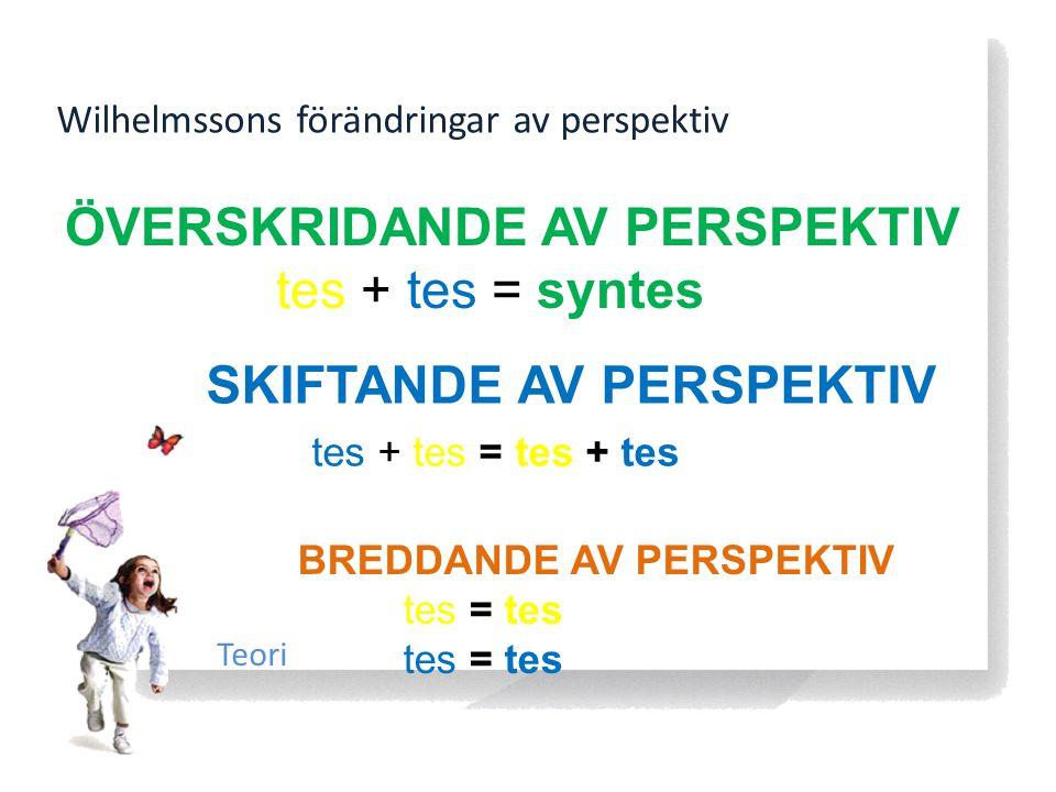 ÖVERSKRIDANDE AV PERSPEKTIV tes + tes = syntes