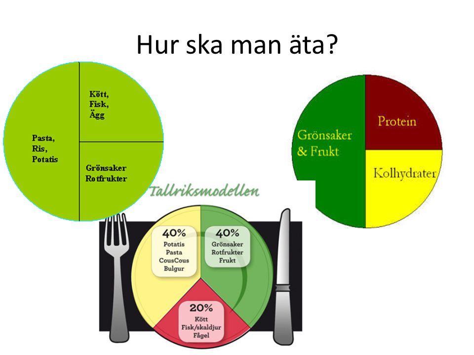 Hur ska man äta