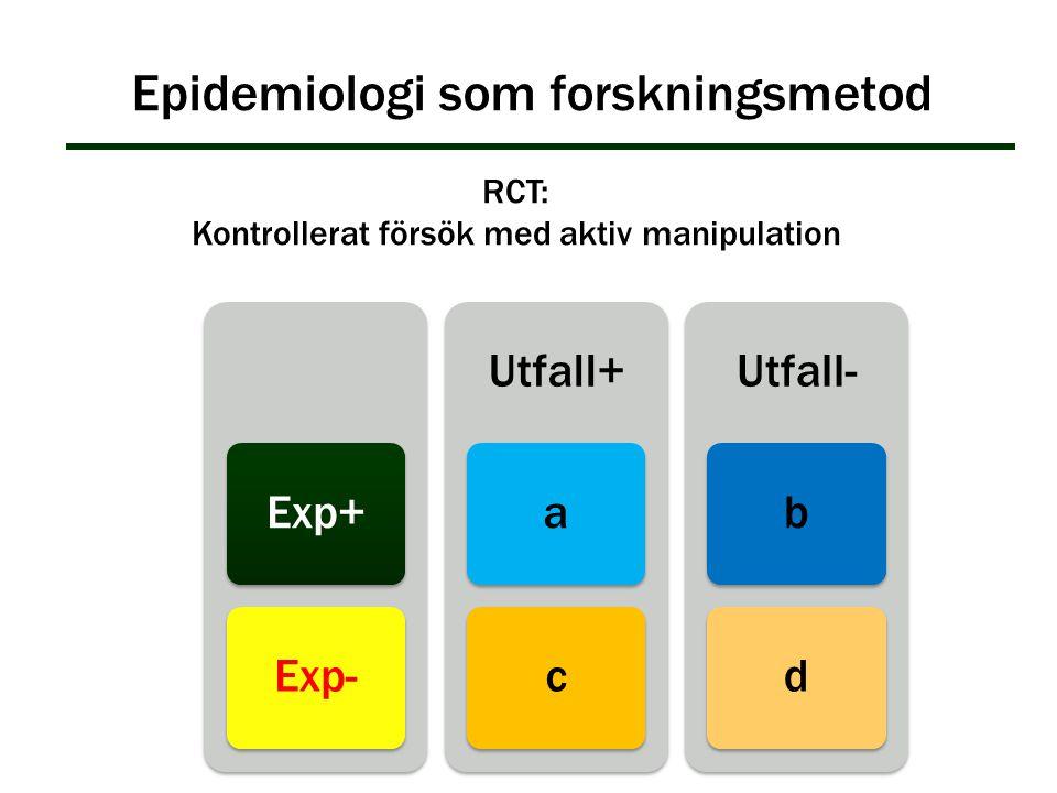 Epidemiologi som forskningsmetod
