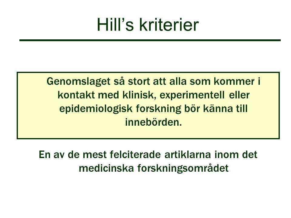Hill's kriterier