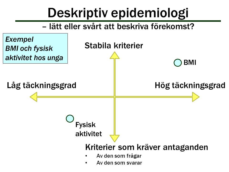 Deskriptiv epidemiologi – lätt eller svårt att beskriva förekomst