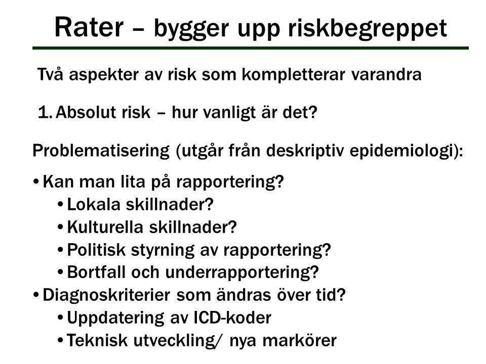 Rater – bygger upp riskbegreppet