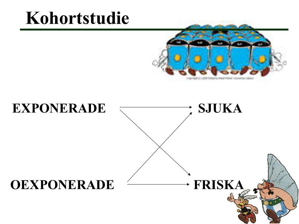 Kohortstudie EXPONERADE SJUKA OEXPONERADE FRISKA