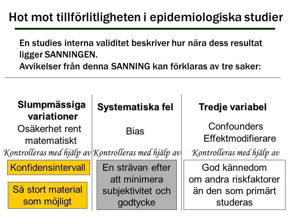 Hot mot tillförlitligheten i epidemiologiska studier