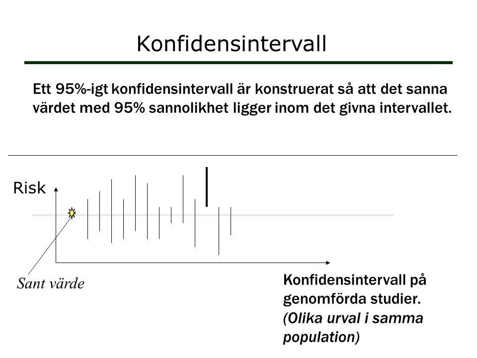 Konfidensintervall Ett 95%-igt konfidensintervall är konstruerat så att det sanna värdet med 95% sannolikhet ligger inom det givna intervallet.