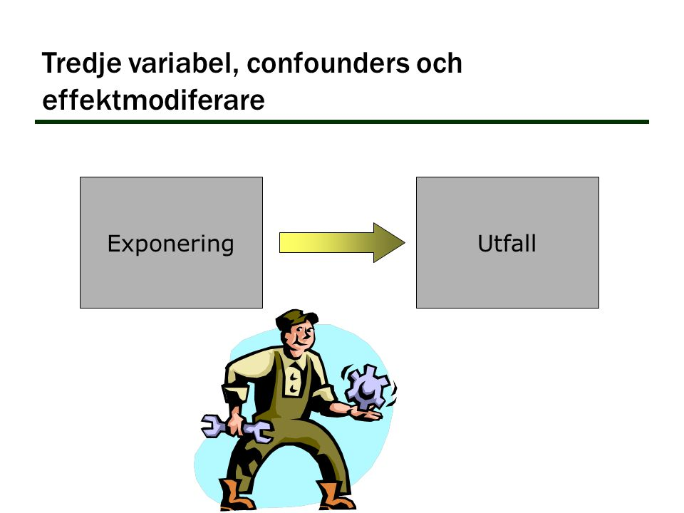 Tredje variabel, confounders och effektmodiferare
