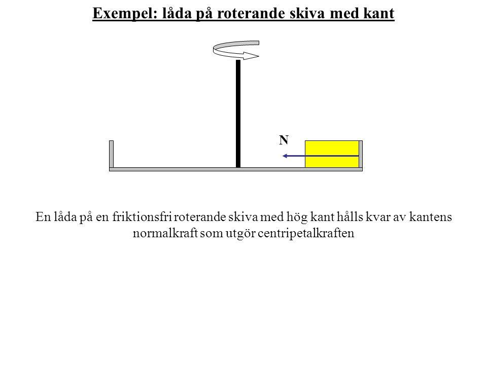 Exempel: låda på roterande skiva med kant