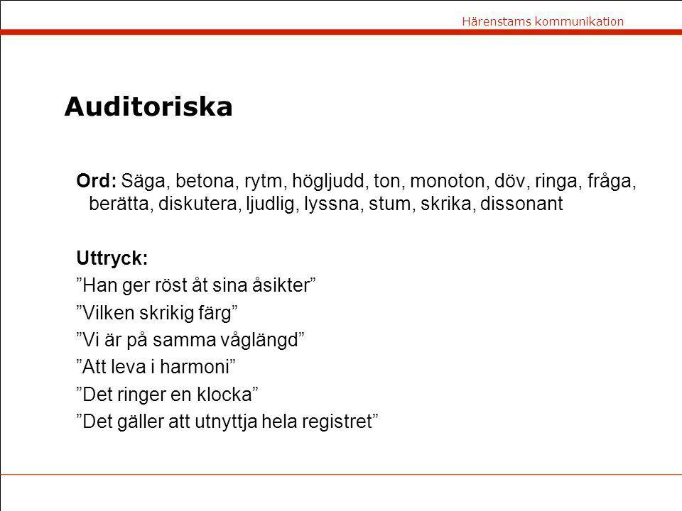 Auditoriska Ord: Säga, betona, rytm, högljudd, ton, monoton, döv, ringa, fråga, berätta, diskutera, ljudlig, lyssna, stum, skrika, dissonant.