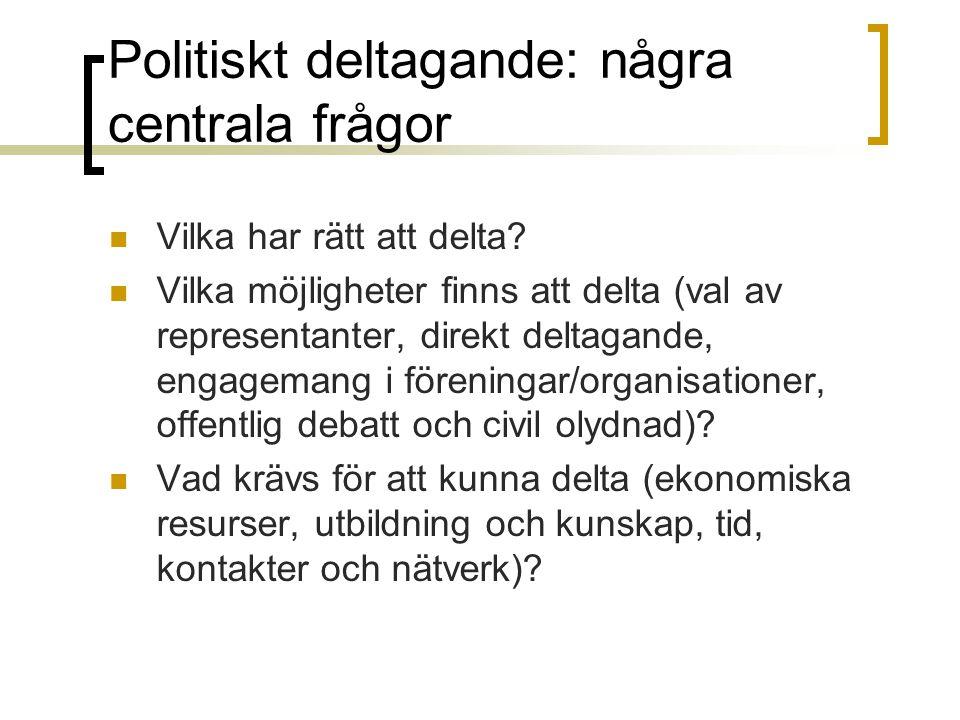 Politiskt deltagande: några centrala frågor