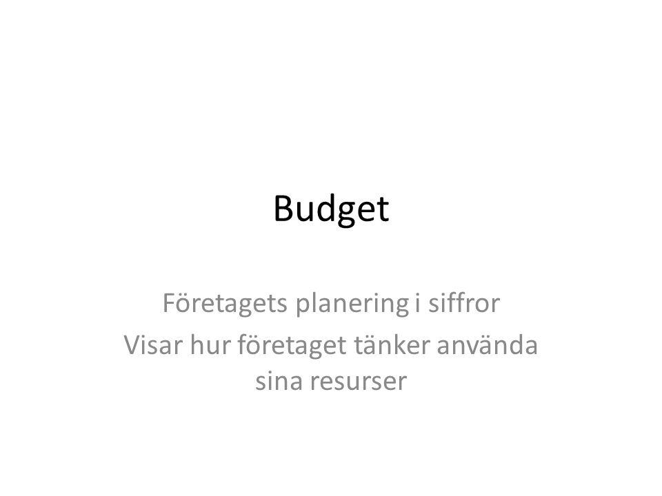 Budget Företagets planering i siffror