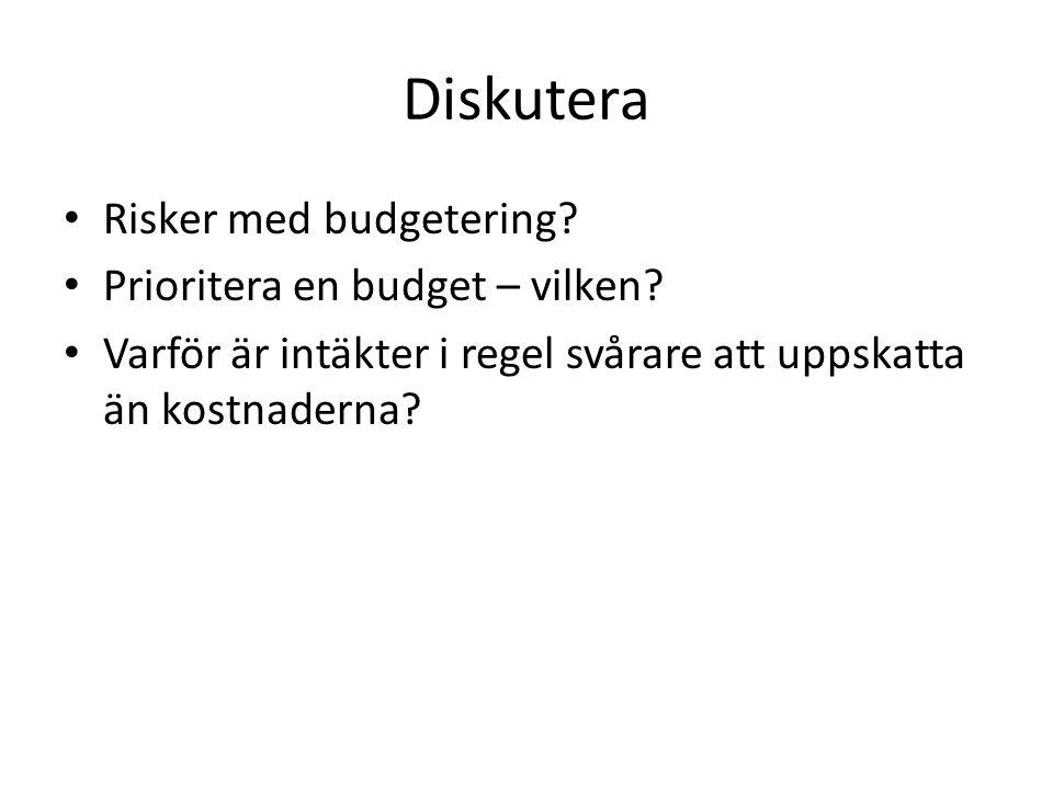 Diskutera Risker med budgetering Prioritera en budget – vilken