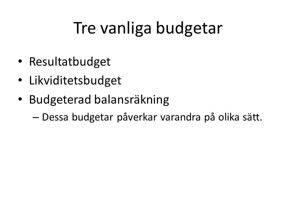 Tre vanliga budgetar Resultatbudget Likviditetsbudget
