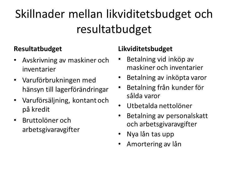 Skillnader mellan likviditetsbudget och resultatbudget