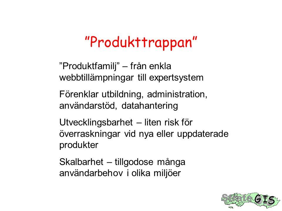 Produkttrappan Produktfamilj – från enkla webbtillämpningar till expertsystem. Förenklar utbildning, administration, användarstöd, datahantering.