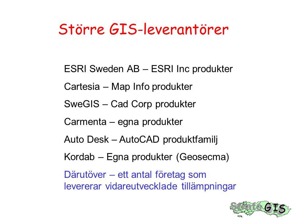 Större GIS-leverantörer