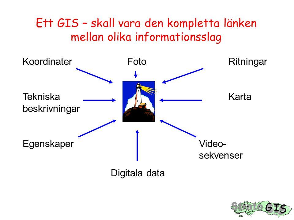 Ett GIS – skall vara den kompletta länken mellan olika informationsslag