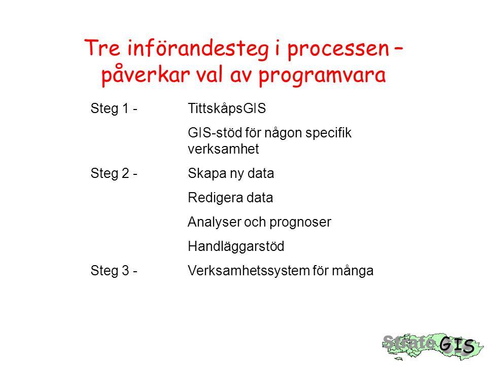 Tre införandesteg i processen – påverkar val av programvara