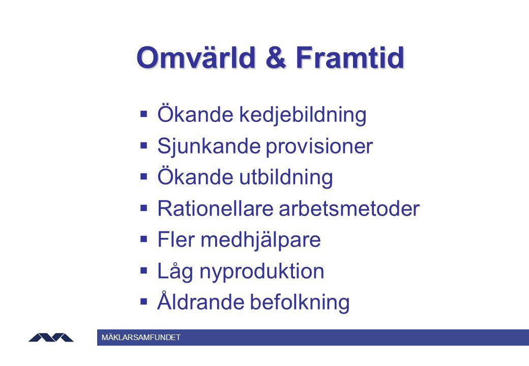Omvärld & Framtid Ökande kedjebildning Sjunkande provisioner