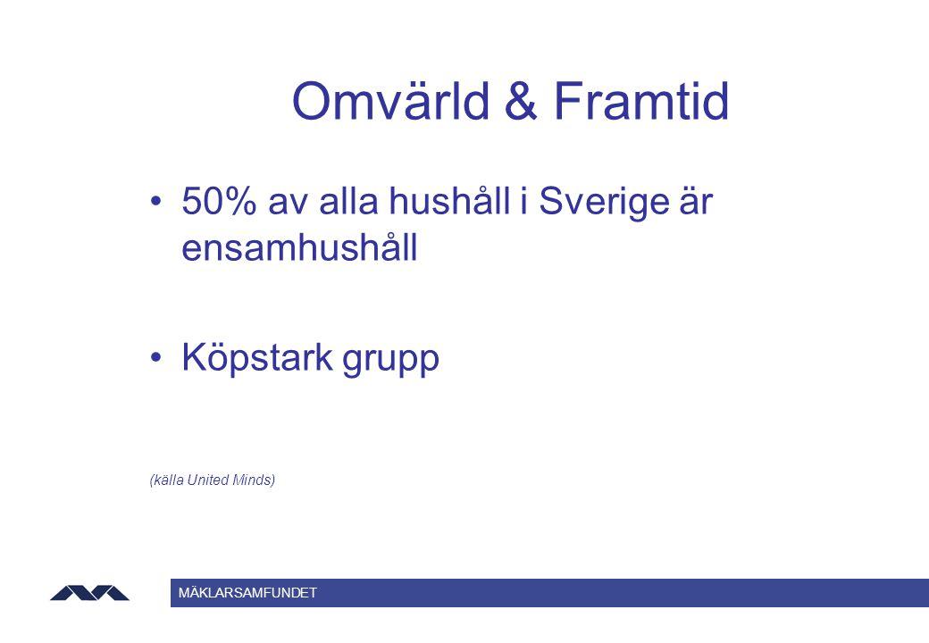 Omvärld & Framtid 50% av alla hushåll i Sverige är ensamhushåll