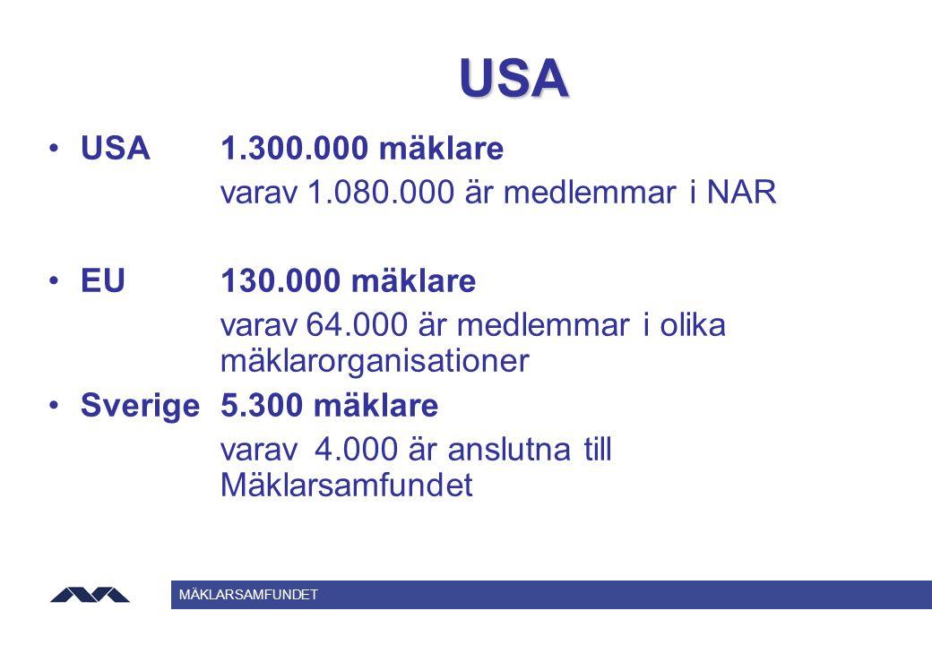 USA USA 1.300.000 mäklare varav 1.080.000 är medlemmar i NAR