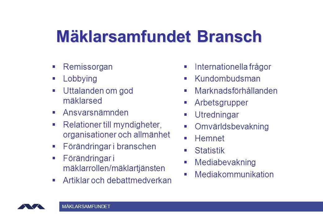 Mäklarsamfundet Bransch